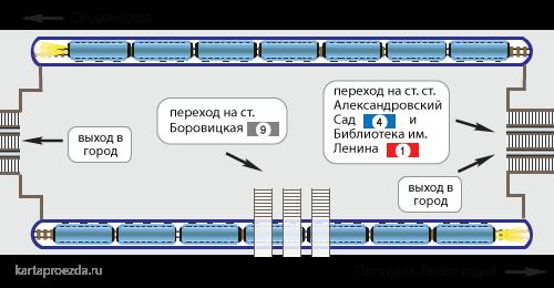 Cтанция метро «Арбатская» на