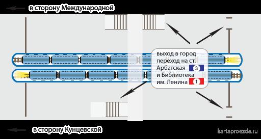 "Ленина"". Переход на станцию """