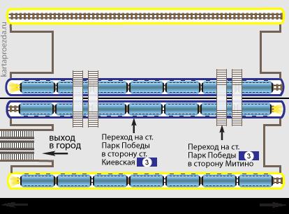 Cтанция метро «Парк Победы» на