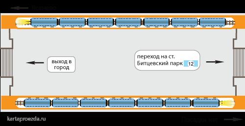 Калужско-Рижская линия. Схема