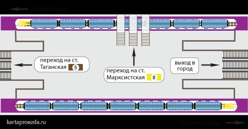 Марксистская схема метро